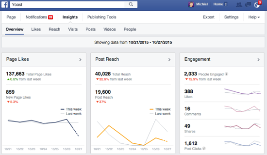 img facebook page insight