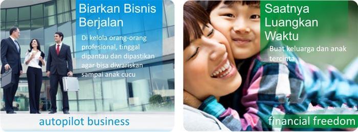 2 franchise peluang usaha klinik kecantikan jelita