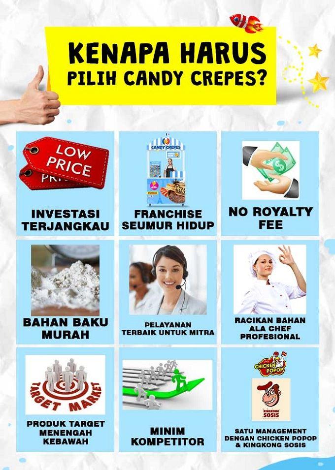 img kenapa harus waralaba candy crepes