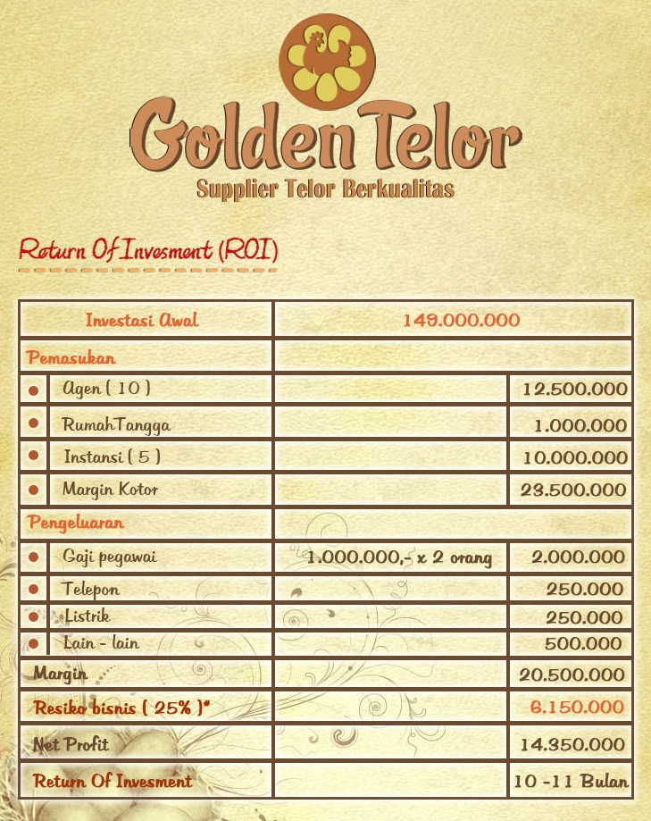 golden telur 14
