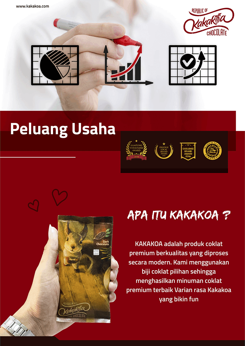 image peluang usaha minuman coklat kakakoa