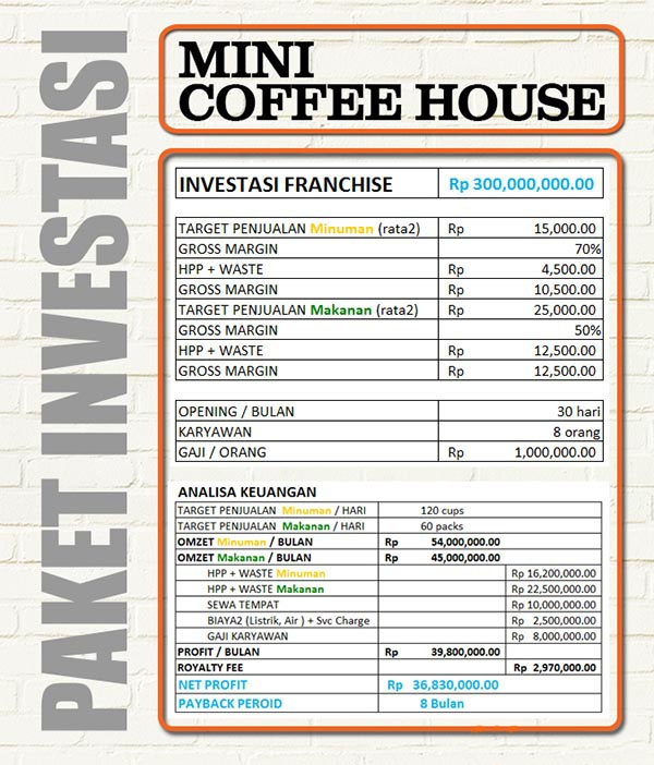 17 peluang usaha franchise resto lenong rumpi kopi tiam