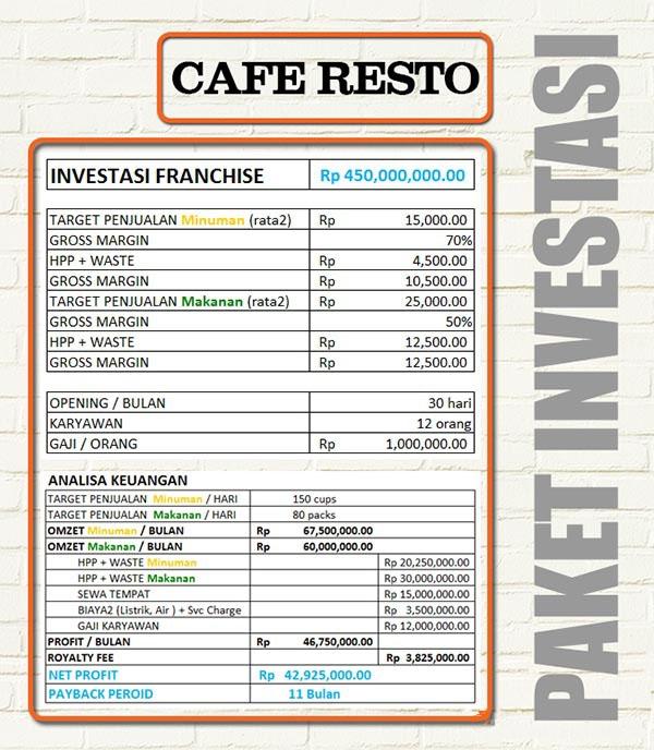 18 peluang usaha franchise resto lenong rumpi kopi tiam