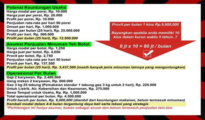 4 franchise peluang usaha makanan jepang osaka ramen indonesia