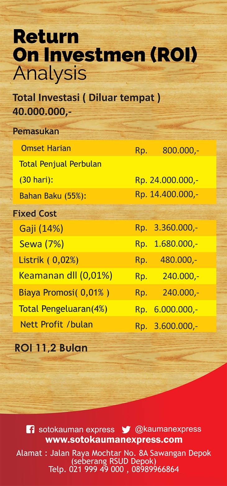 6 peluang usaha franchise soto kauman express soto depok asli kudus