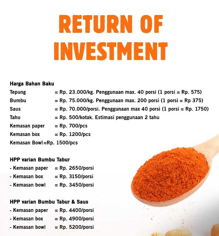 gambar perhitungan return of investment